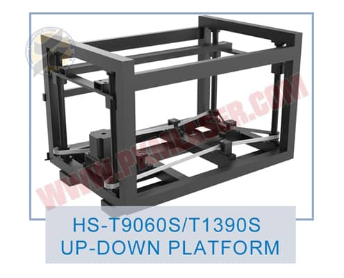 HS-T1390C CO2